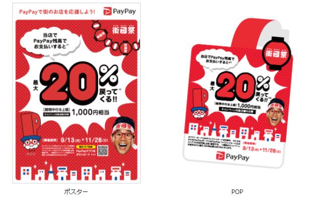 街のお店を応援 最大1000円相当20%戻ってくるキャンペーンポスターと街のお店を応援 最大1000円相当20%戻ってくるキャンペーンPOP